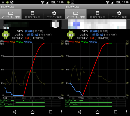 battery-graph1