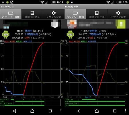 battery-graph2