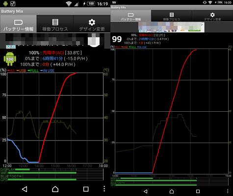 battery-graph3