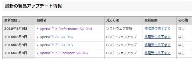 docomo-update-20160809